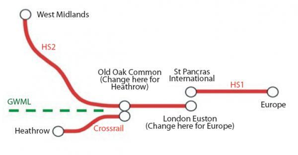 This image from Airport Watch shows the proposed Spur, linking HS2 with Heathrow via Old Oak Common